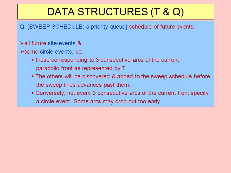 DATA STRUCTURES (T & Q) Q: [SWEEP SCHEDULE: a priority queue] schedule of future events: all future site-events &